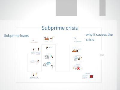 Subprime crisis 幻灯片制作软件