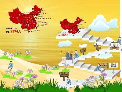 阳光收展7月人力大发展作战地图 幻灯片制作软件
