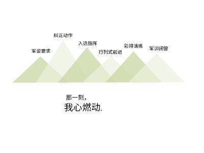 北航军训 幻灯片制作软件
