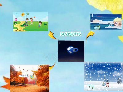 季节 幻灯片制作软件