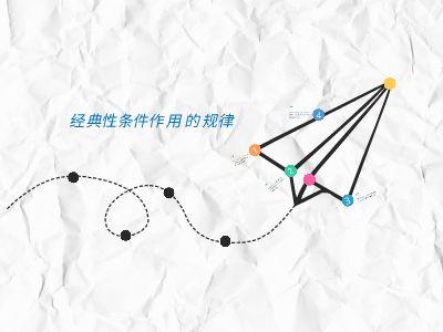 经典性强化理论的规律 幻灯片制作软件
