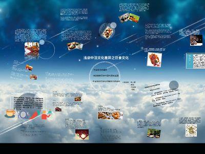 中法饮食文化差异_PPT制作软件,ppt怎么制作