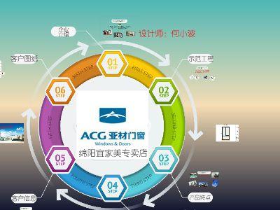 广东亚材客户图纸宣传PPT 幻灯片制作软件