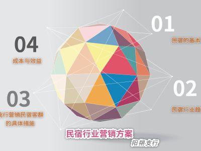 阳朔民宿客群营销方案展示 幻灯片制作软件