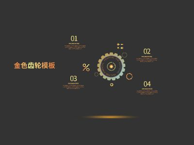 ppt3D动画 幻灯片制作软件