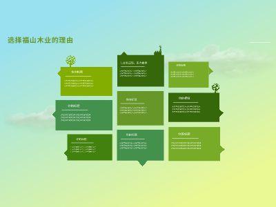选择福山木业的理由 幻灯片制作软件