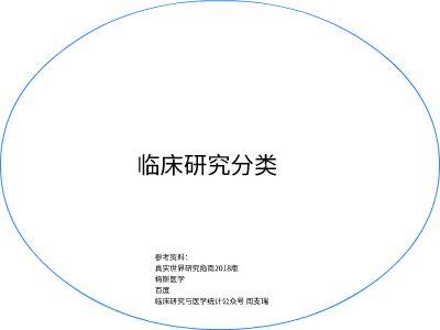 临床研究类型 幻灯片制作软件