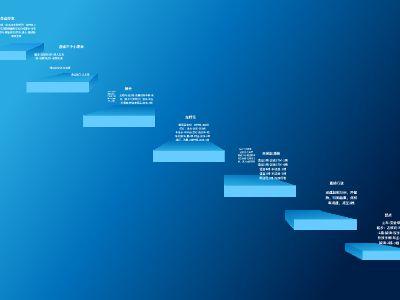 科三2号线练习提示 幻灯片制作软件