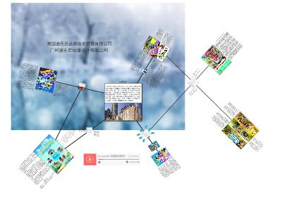 广州迪乐尼动漫设计有限公司 幻灯片制作软件
