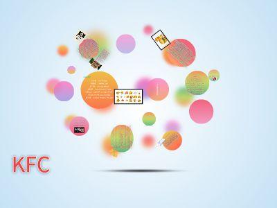 KTC  9组 幻灯片制作软件