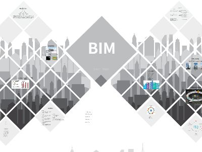 bim 幻灯片制作软件