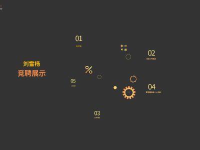 竞聘lxy 幻灯片制作软件