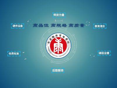 新康国际实验学校 幻灯片制作软件