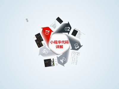 小程序代码详解 幻灯片制作软件
