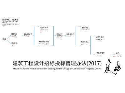 建筑工程设计招标投标管理办法(2017)