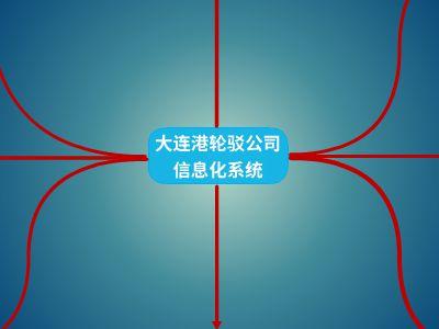 大连港轮驳公司信息化建设情况汇报_20191120 幻灯片制作软件