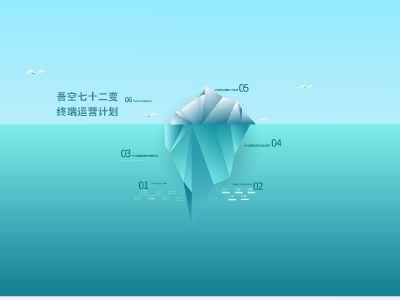 终端运营计划终极版 幻灯片制作软件