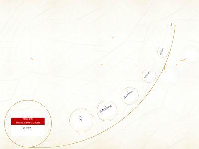 原油化验室油样分析工作步骤-孟宪云 幻灯片制作软件