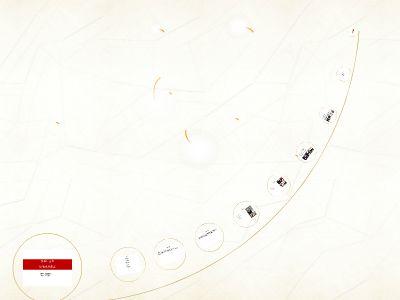 原油水分测定-李针针 幻灯片制作软件