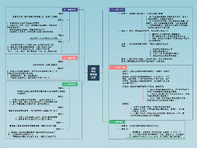 2019信控务虚会发言 幻灯片制作软件