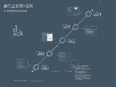 互联网+指数 幻灯片制作软件
