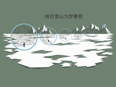 哈巴雪山 幻灯片制作软件