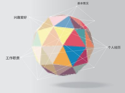 葛凌南个人介绍 幻灯片制作软件