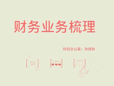 财务业务梳理 幻灯片制作软件