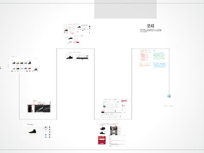 NIKE 幻灯片制作软件