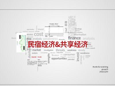 民宿 幻灯片制作软件