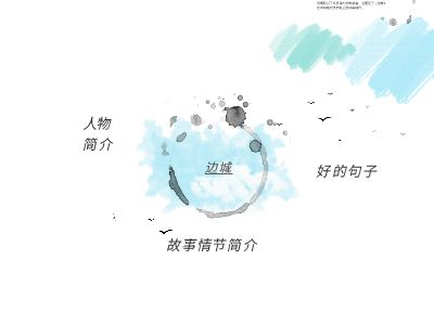 ppt 幻灯片制作软件