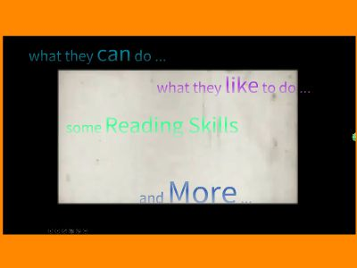 七年级下册第一单元 Reading 幻灯片制作软件