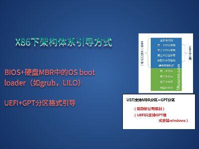 x86系统分析-zxx