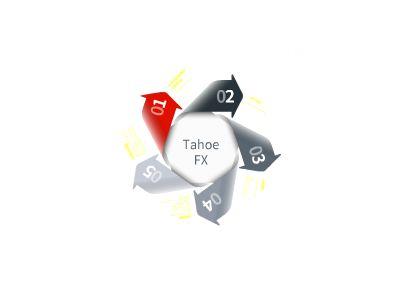tahoe PPT 幻灯片制作软件