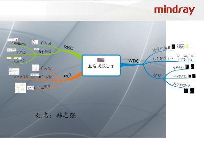 5系临床应用 幻灯片制作软件