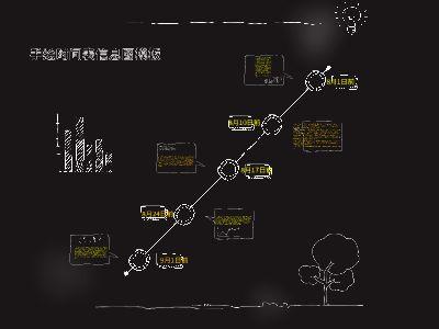 001 幻灯片制作软件