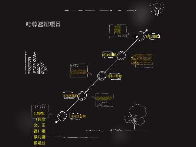 哈林分工表 幻灯片制作软件