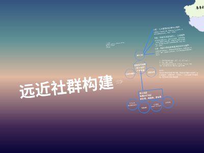 远近社群构建 幻灯片制作软件