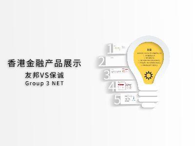 金融产品展示 Group 3 幻灯片制作软件