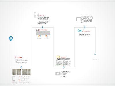 期中考试汇报(芜湖县二中)Focusky 幻灯片制作软件