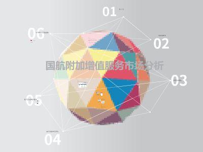 服务市场分析 PPT制作软件