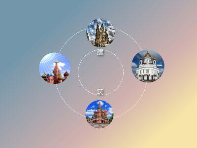 俄罗斯的介绍 幻灯片制作软件