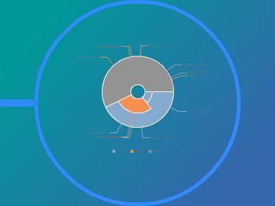 个人学习Focusky 幻灯片制作软件