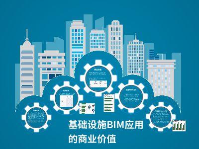 BIM商业价值 幻灯片制作软件