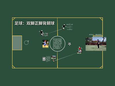 足球培训 幻灯片制作软件
