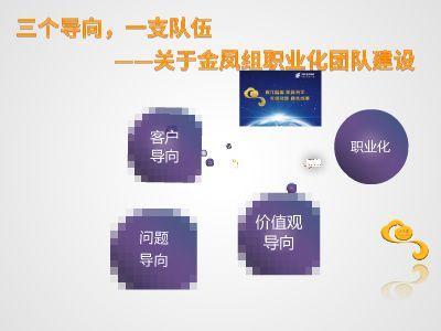 《三个导向,一个团队》 幻灯片制作软件