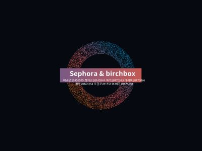 sephora 幻灯片制作软件