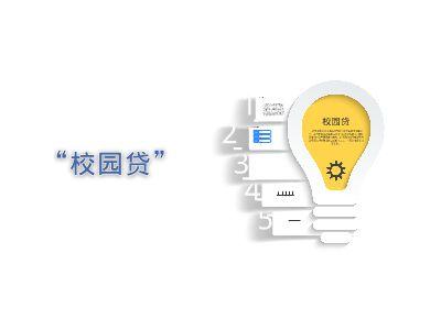 金融案例 幻灯片制作软件