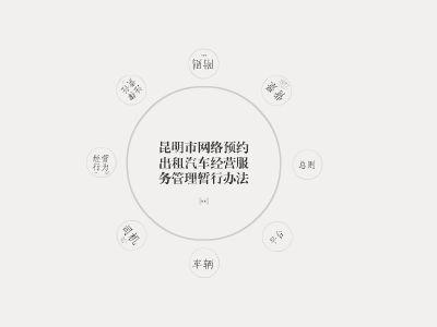 网约车 幻灯片制作软件