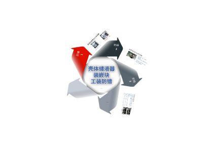 装嵌块工装防错——高双春 幻灯片制作软件